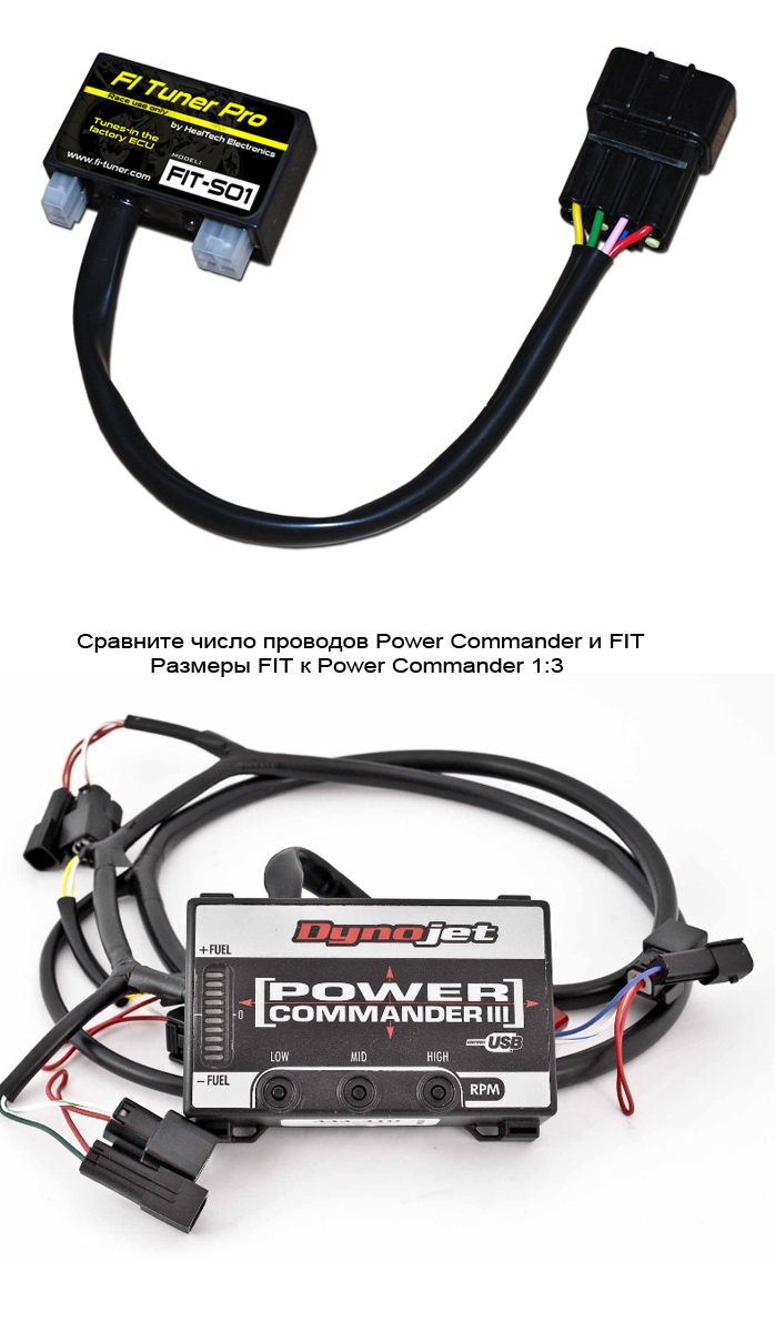 FIT vs PowerCommander